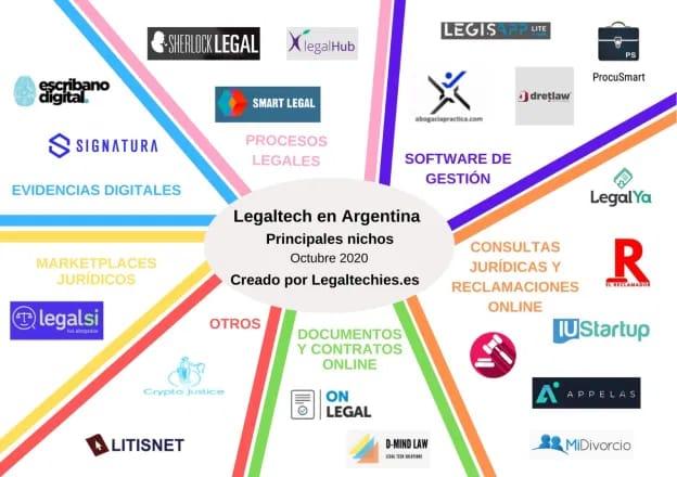 Smartlegal, la startup rosarina que fue elegida como líder en innovación legal