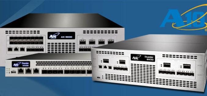 A10 Networks incorpora mas seguridad en sus ADCs