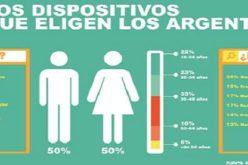 Seis de cada diez argentinos tiene al menos una computadora personal