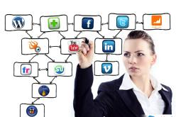 Beneficio de las redes sociales en las empresas