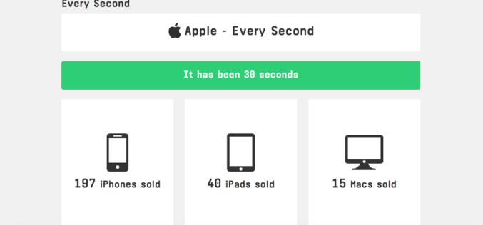 Sí quieres saber las ganancias de Apple revisa Every Second