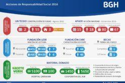 BGH continúa afianzando su programa de Responsabilidad Social Empresaria (RSE)