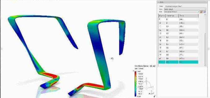"""""""Myproduct portfolio"""": solución 3D Dassault Systèmes transforma el desarrollo de fabricante de porcelana"""