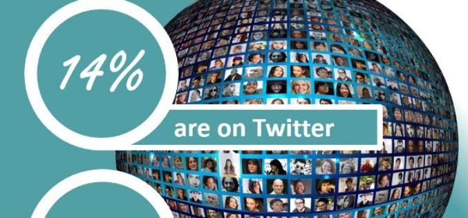 Los CEO tienen menos presencia en las redes sociales