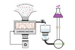 Del Big Data al Machine Learning