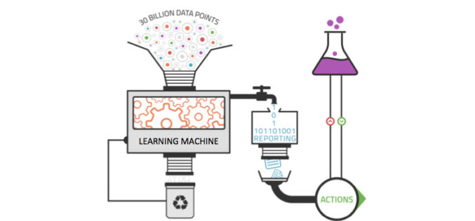 Del Big Data al Machine Learning