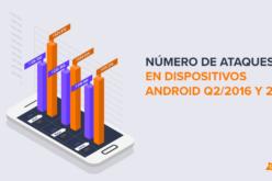 Avast reporta un incremento del 40% en ciberataques a dispositivos móviles