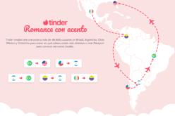 ¿Saldrían los usuarios latinoamericanos de Tinder con un extranjero?