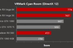 Radeon Graphics toma la delantera en el nuevo benchmark VRMark DX12