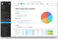 Salesforce presenta Quip Collaboration Platform