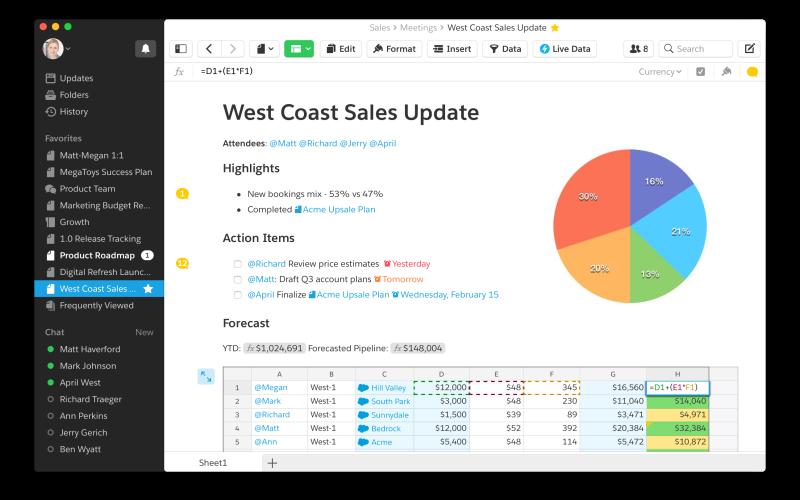 Salesforce presenta Quip Collaboration Platform