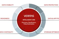 Veritas 360 Data Management: la solución de gestión de datos más completa de la industria